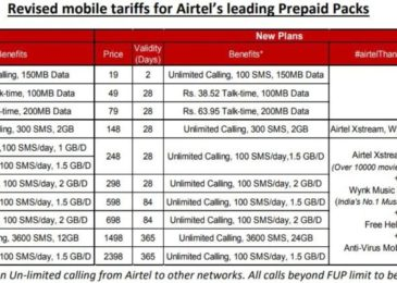 Airtel New Unlimited Data & Calling Plans 2020 [50% Hike]